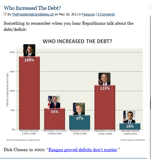 Who-increased-the-debt