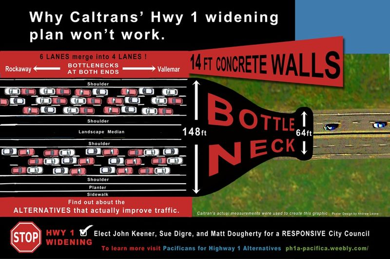 Hwy widening poster