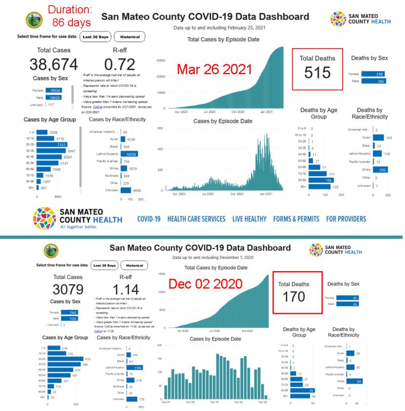 MED_COVID_SMC_compare_022621